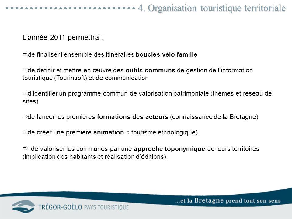 4. Organisation touristique territoriale Lannée 2011 permettra : de finaliser lensemble des itinéraires boucles vélo famille de définir et mettre en œ
