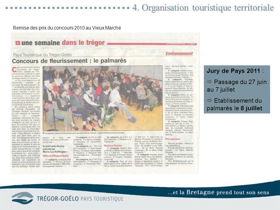 4. Organisation touristique territoriale ISA Jury de Pays 2011 : Passage du 27 juin au 7 juillet Etablissement du palmarès le 8 juillet Remise des pri