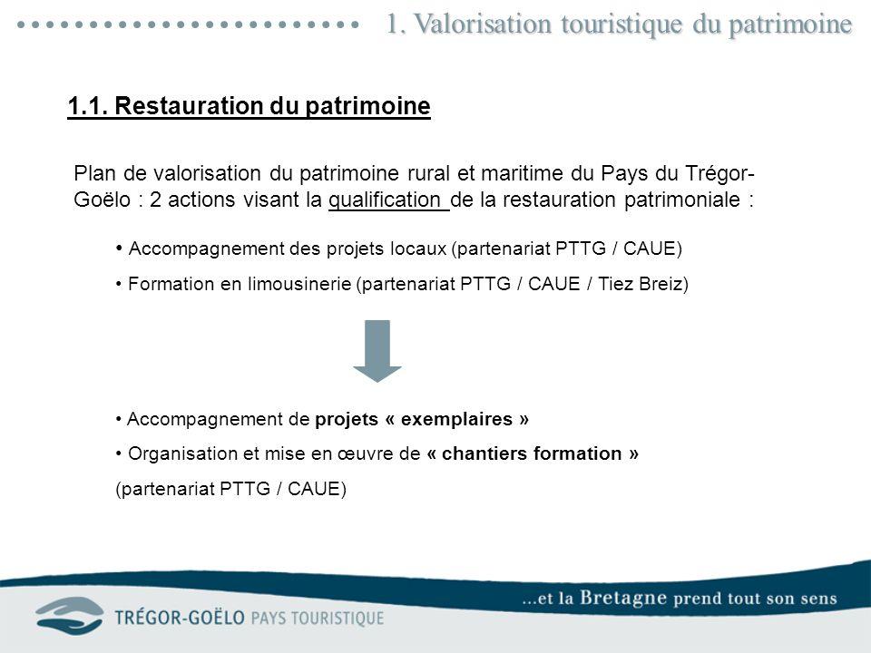 4.4.Signalisation touristique 4.
