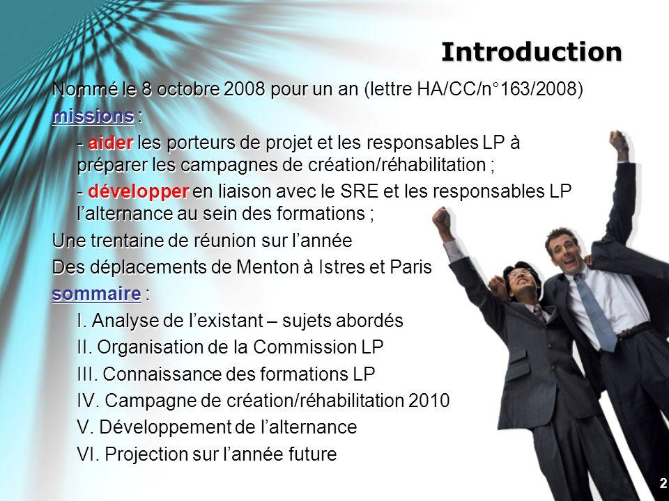 2 Introduction Nommé le 8 octobre 2008 pour un an (lettre HA/CC/n°163/2008) missions : - aider les porteurs de projet et les responsables LP à prépare