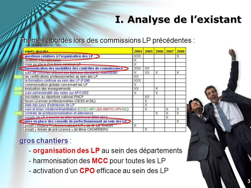 3 I. Analyse de lexistant Thèmes abordés lors des commissions LP précédentes : gros chantiers : - organisation des LP au sein des départements - harmo