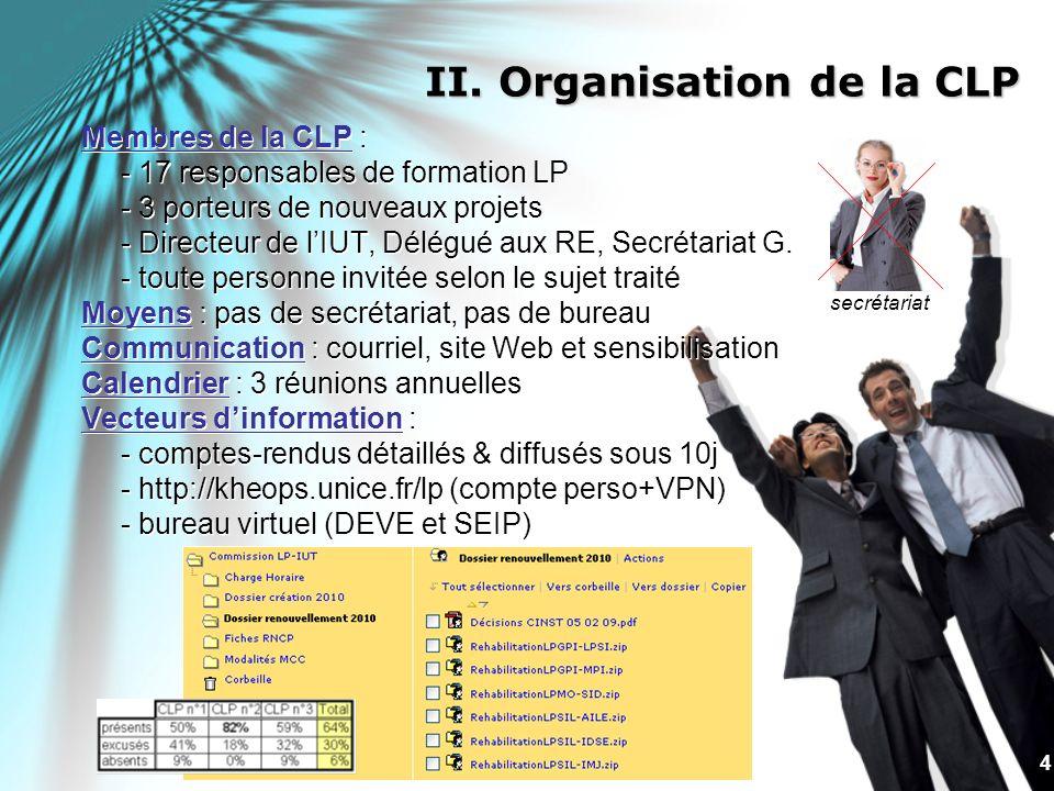 4 II. Organisation de la CLP Membres de la CLP : - 17 responsables de formation LP - 3 porteurs de nouveaux projets - Directeur de lIUT, Délégué aux R