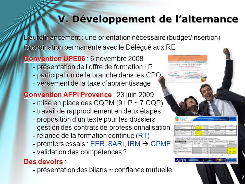 7 V. Développement de lalternance Lautofinancement : une orientation nécessaire (budget/insertion) Coordination permanente avec le Délégué aux RE Conv