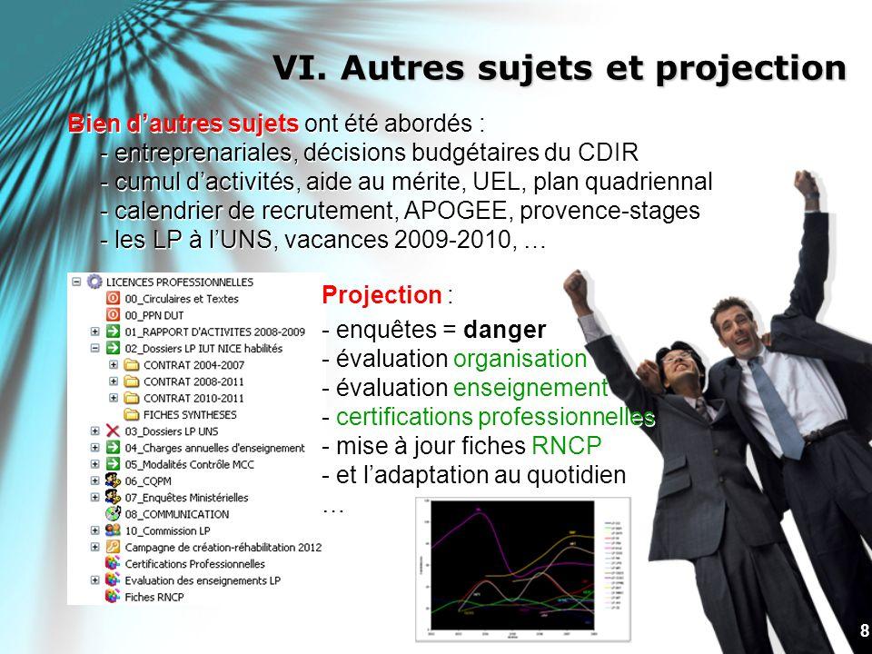 8 VI. Autres sujets et projection Bien dautres sujets ont été abordés : - entreprenariales, décisions budgétaires du CDIR - cumul dactivités, aide au