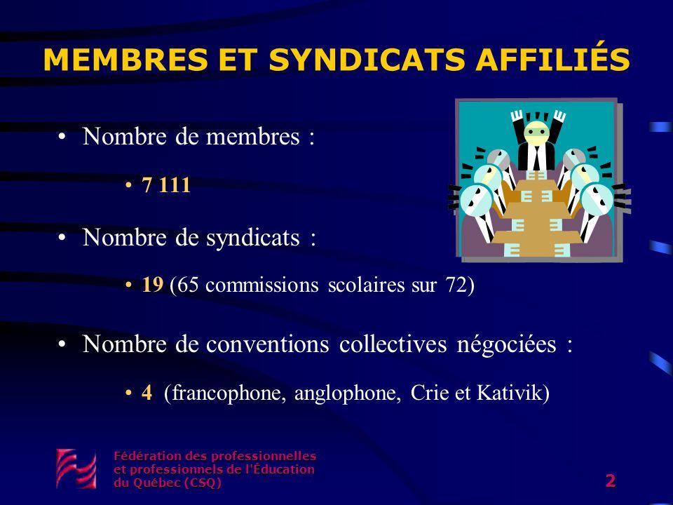 Fédération des professionnelles et professionnels de l'Éducation du Québec (CSQ) 2 MEMBRES ET SYNDICATS AFFILIÉS Nombre de membres : 7 111 Nombre de s