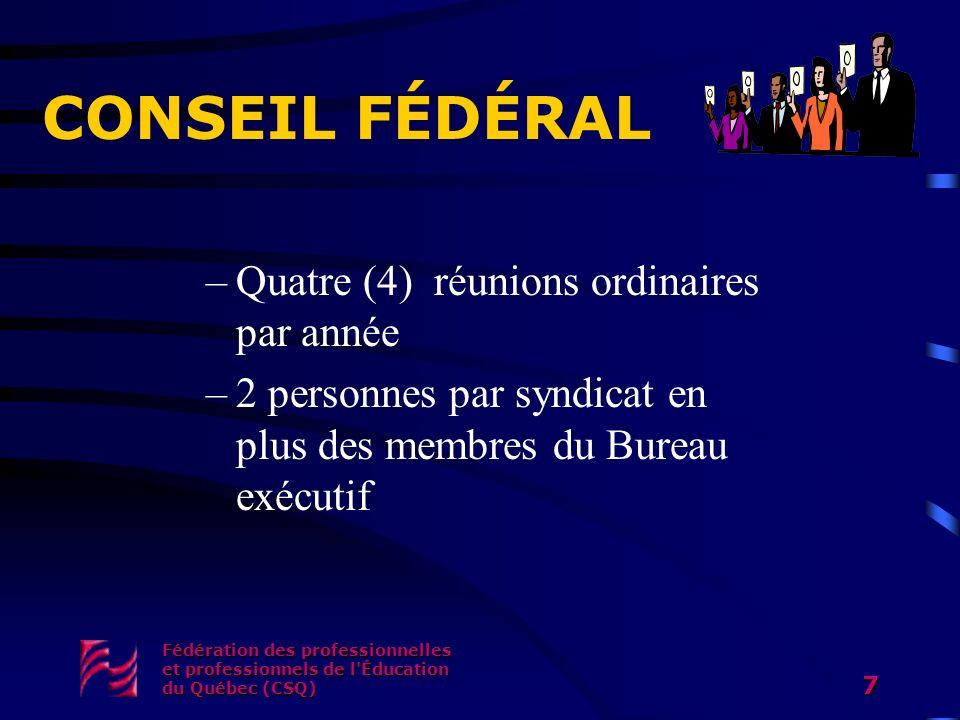 Fédération des professionnelles et professionnels de l Éducation du Québec (CSQ) 8 CONSEIL FÉDÉRAL (SUITE) Adoption du budget Adoption du plan daction Adoption des politiques et règlements Contrôle et coordonne les négociations Instance décisionnelle entre les Congrès