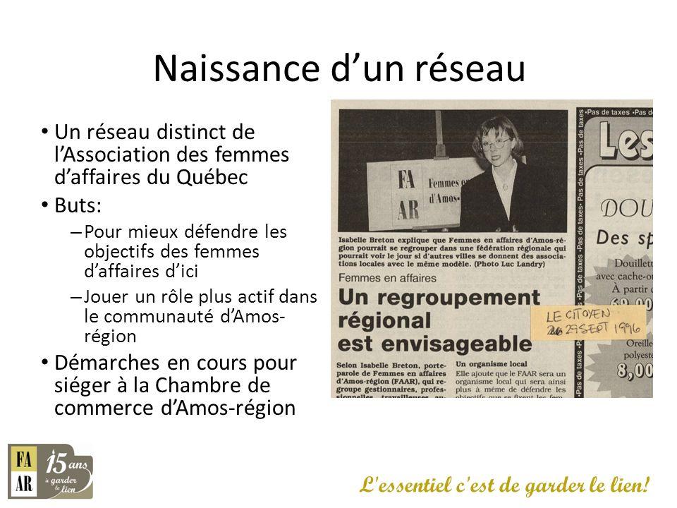 Naissance dun réseau Un réseau distinct de lAssociation des femmes daffaires du Québec Buts: – Pour mieux défendre les objectifs des femmes daffaires