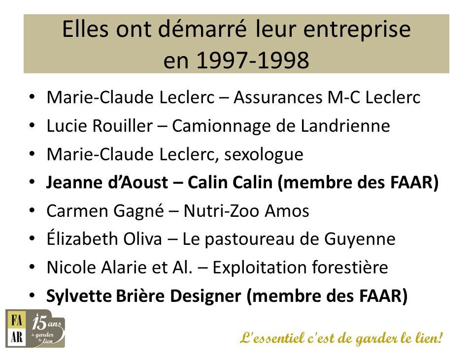 Elles ont démarré leur entreprise en 1997-1998 L'essentiel c'est de garder le lien! Marie-Claude Leclerc – Assurances M-C Leclerc Lucie Rouiller – Cam