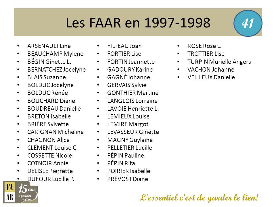 L'essentiel c'est de garder le lien! Les FAAR en 1997-1998 41 ARSENAULT Line BEAUCHAMP Mylène BÉGIN Ginette L. BERNATCHEZ Jocelyne BLAIS Suzanne BOLDU