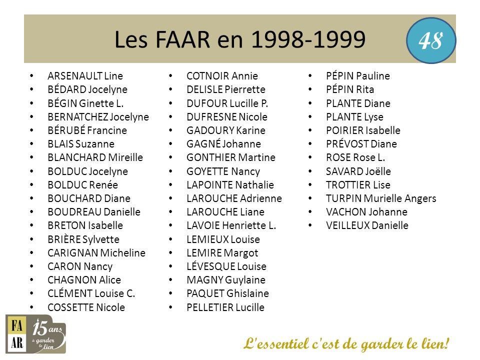 L'essentiel c'est de garder le lien! Les FAAR en 1998-1999 48 ARSENAULT Line BÉDARD Jocelyne BÉGIN Ginette L. BERNATCHEZ Jocelyne BÉRUBÉ Francine BLAI