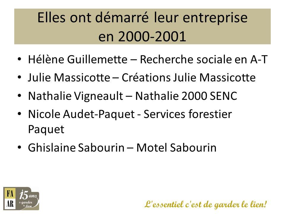 Elles ont démarré leur entreprise en 2000-2001 L'essentiel c'est de garder le lien! Hélène Guillemette – Recherche sociale en A-T Julie Massicotte – C