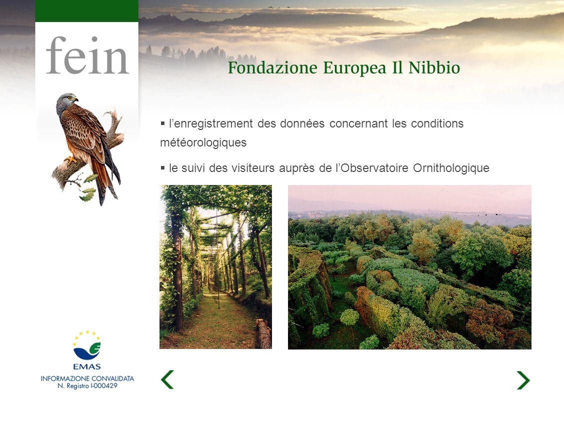 lenregistrement des données concernant les conditions météorologiques le suivi des visiteurs auprès de lObservatoire Ornithologique