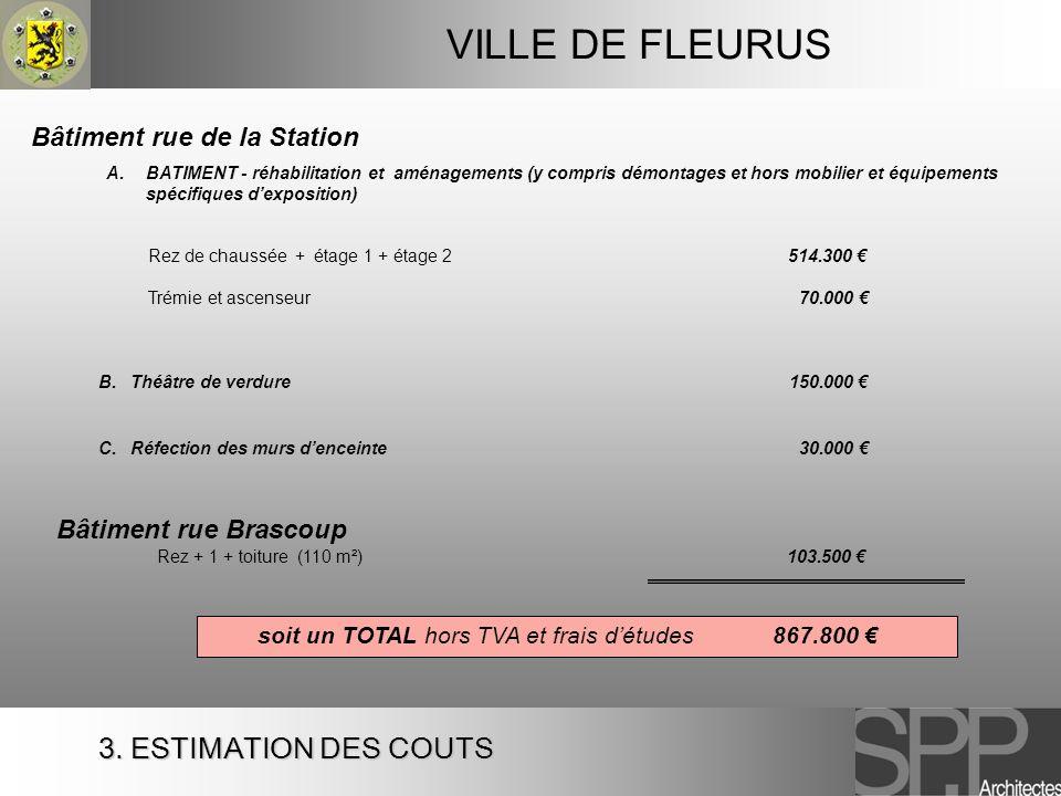 3. ESTIMATION DES COUTS VILLE DE FLEURUS Bâtiment rue de la Station A.BATIMENT - réhabilitation et aménagements (y compris démontages et hors mobilier