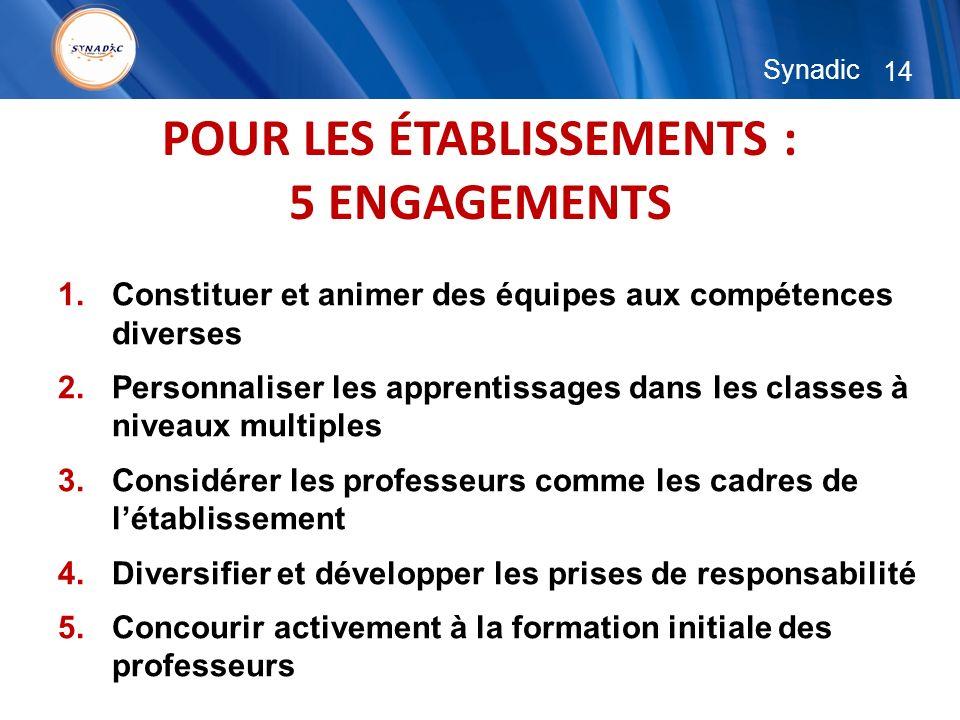 14 Synadic POUR LES ÉTABLISSEMENTS : 5 ENGAGEMENTS 1.Constituer et animer des équipes aux compétences diverses 2.Personnaliser les apprentissages dans