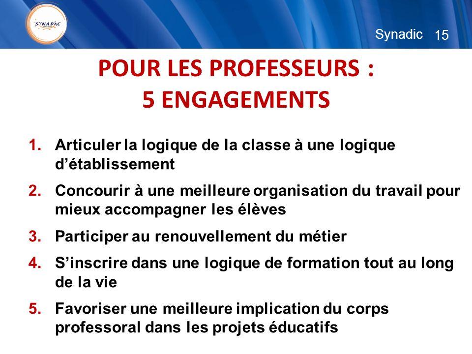 15 Synadic POUR LES PROFESSEURS : 5 ENGAGEMENTS 1.Articuler la logique de la classe à une logique détablissement 2.Concourir à une meilleure organisat
