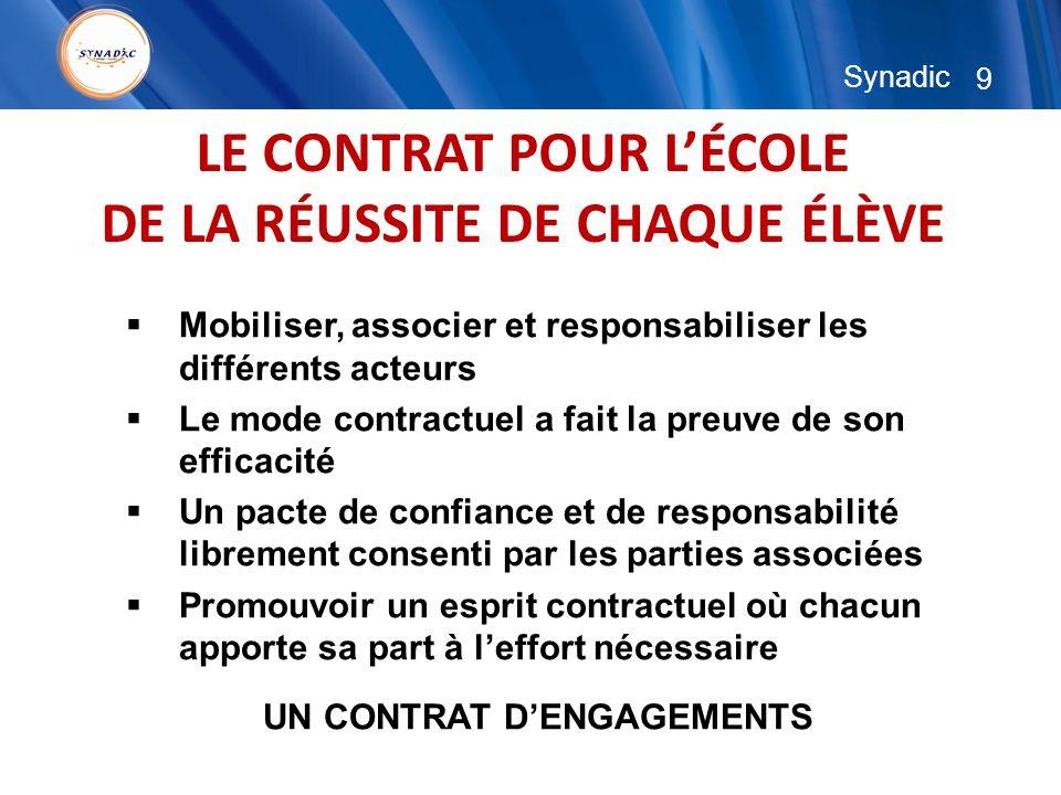 9 Synadic LE CONTRAT POUR LÉCOLE DE LA RÉUSSITE DE CHAQUE ÉLÈVE Mobiliser, associer et responsabiliser les différents acteurs Le mode contractuel a fa