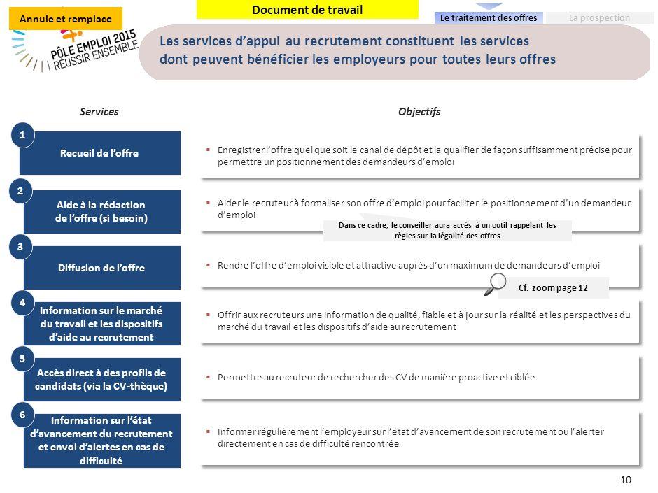 Document de travail Les services dappui au recrutement constituent les services dont peuvent bénéficier les employeurs pour toutes leurs offres 10 Rec