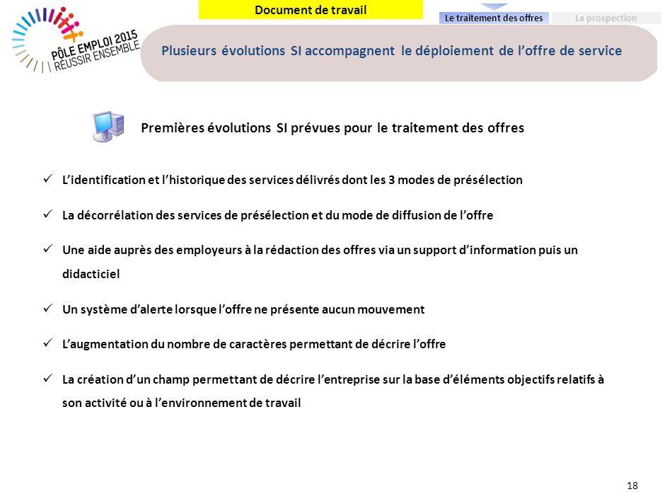 Document de travail Plusieurs évolutions SI accompagnent le déploiement de loffre de service 18 Premières évolutions SI prévues pour le traitement des