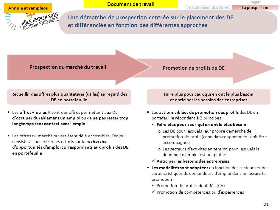 Document de travail Recueillir des offres plus qualitatives (utiles) au regard des DE en portefeuille Faire plus pour ceux qui en ont le plus besoin e