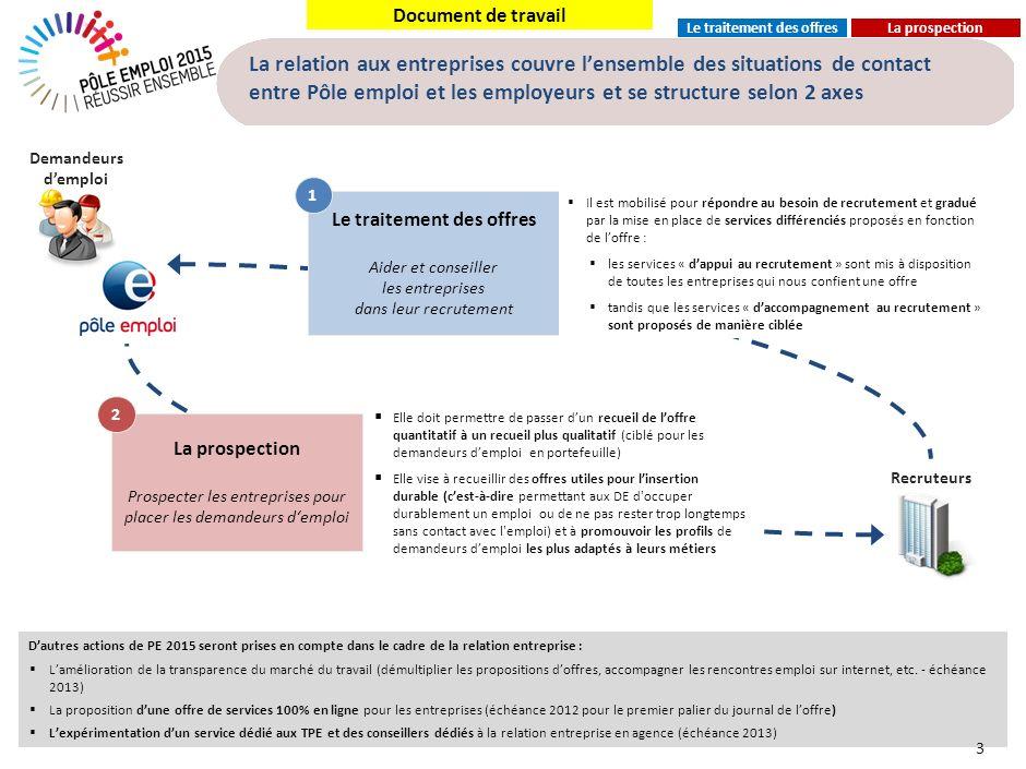 Document de travail Dautres actions de PE 2015 seront prises en compte dans le cadre de la relation entreprise : Lamélioration de la transparence du m