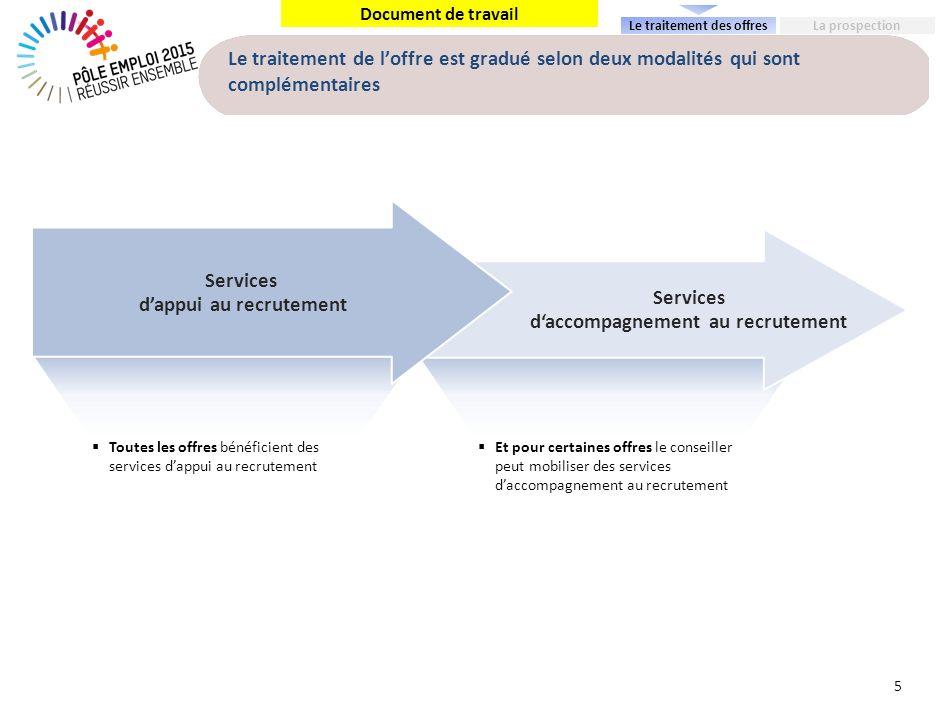Document de travail Le traitement de loffre est gradué selon deux modalités qui sont complémentaires Services dappui au recrutement Services daccompag
