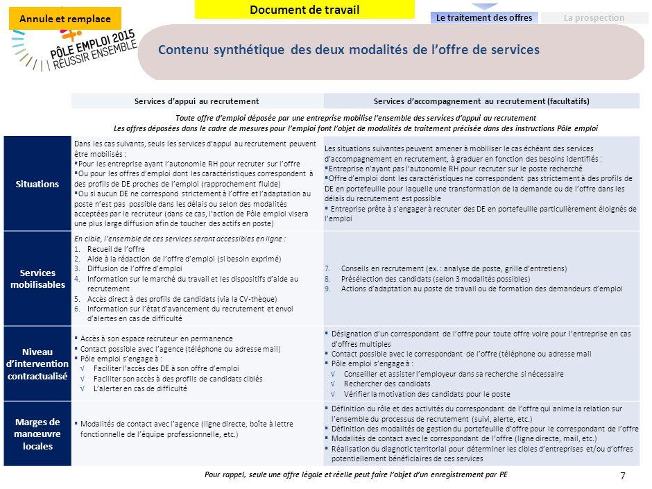 Document de travail Contenu synthétique des deux modalités de loffre de services 7 Services dappui au recrutementServices daccompagnement au recruteme
