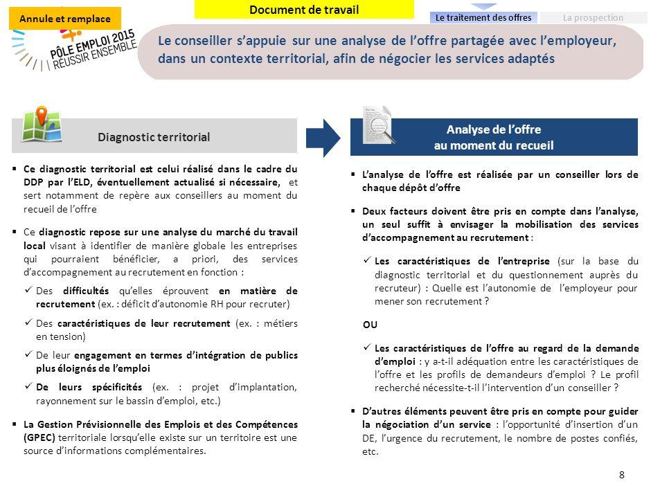 Document de travail Le conseiller sappuie sur une analyse de loffre partagée avec lemployeur, dans un contexte territorial, afin de négocier les servi
