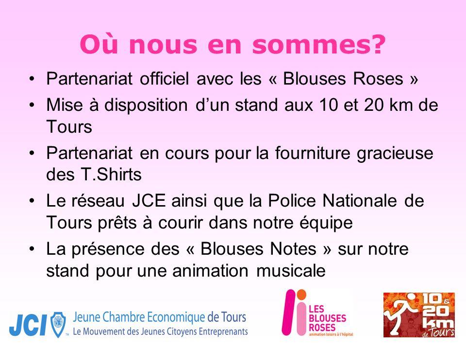 Où nous en sommes? Partenariat officiel avec les « Blouses Roses » Mise à disposition dun stand aux 10 et 20 km de Tours Partenariat en cours pour la