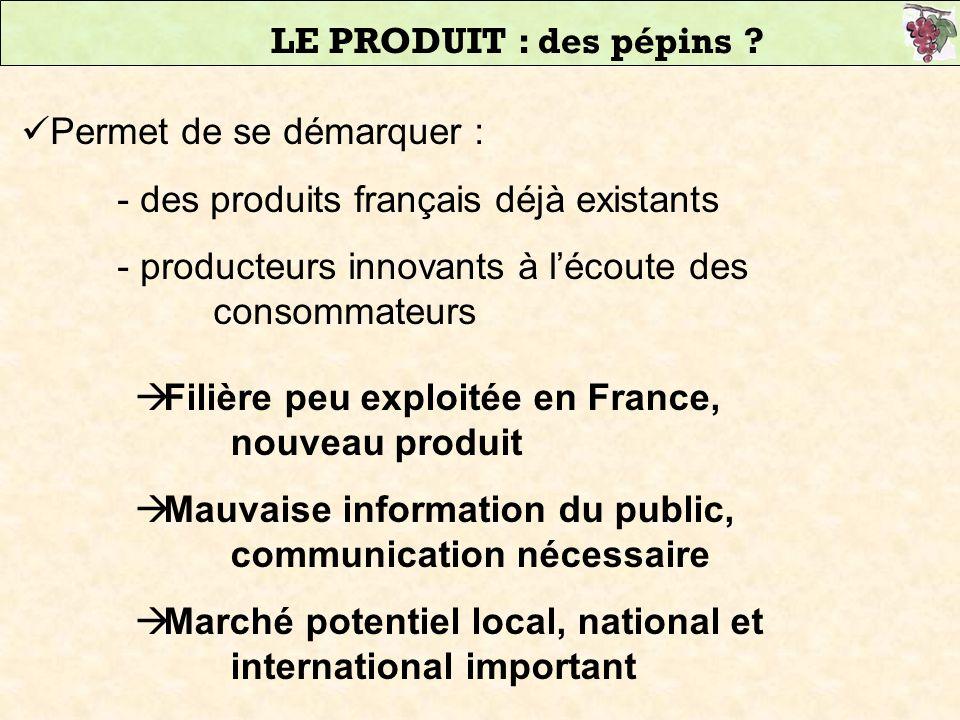 Permet de se démarquer : - des produits français déjà existants - producteurs innovants à lécoute des consommateurs LE PRODUIT : des pépins ? Filière