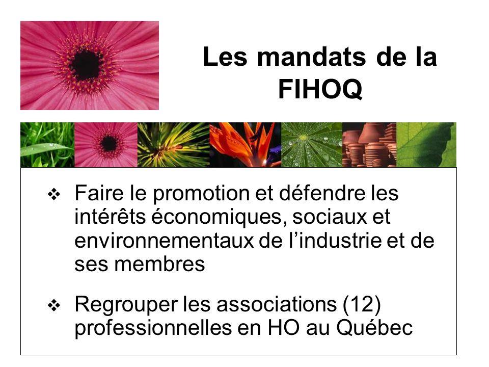 Faire le promotion et défendre les intérêts économiques, sociaux et environnementaux de lindustrie et de ses membres Regrouper les associations (12) professionnelles en HO au Québec Les mandats de la FIHOQ