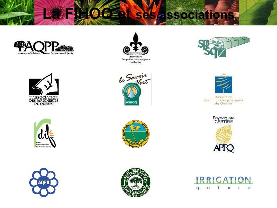 Publier et diffuser de linformation stratégique Amorcer, parrainer et organiser des conférences, colloques et congrès Représenter lindustrie sur les plans local, national et international.