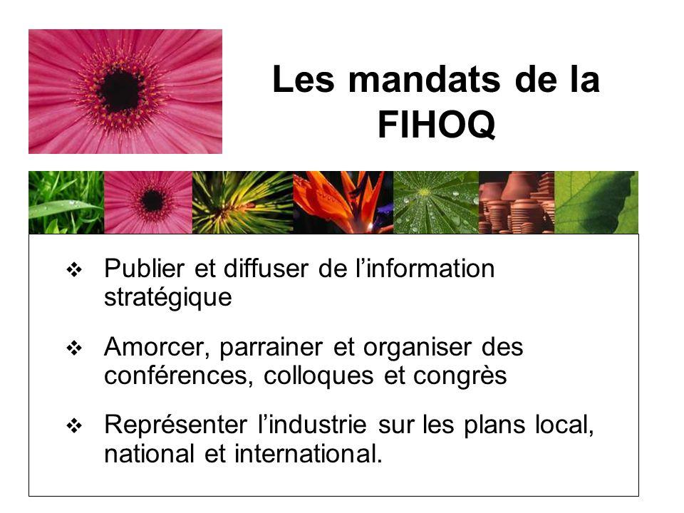 La FIHOQ et ses partenaires