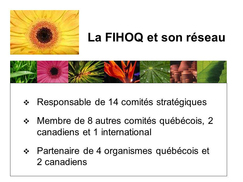 Responsable de 14 comités stratégiques Membre de 8 autres comités québécois, 2 canadiens et 1 international Partenaire de 4 organismes québécois et 2 canadiens La FIHOQ et son réseau