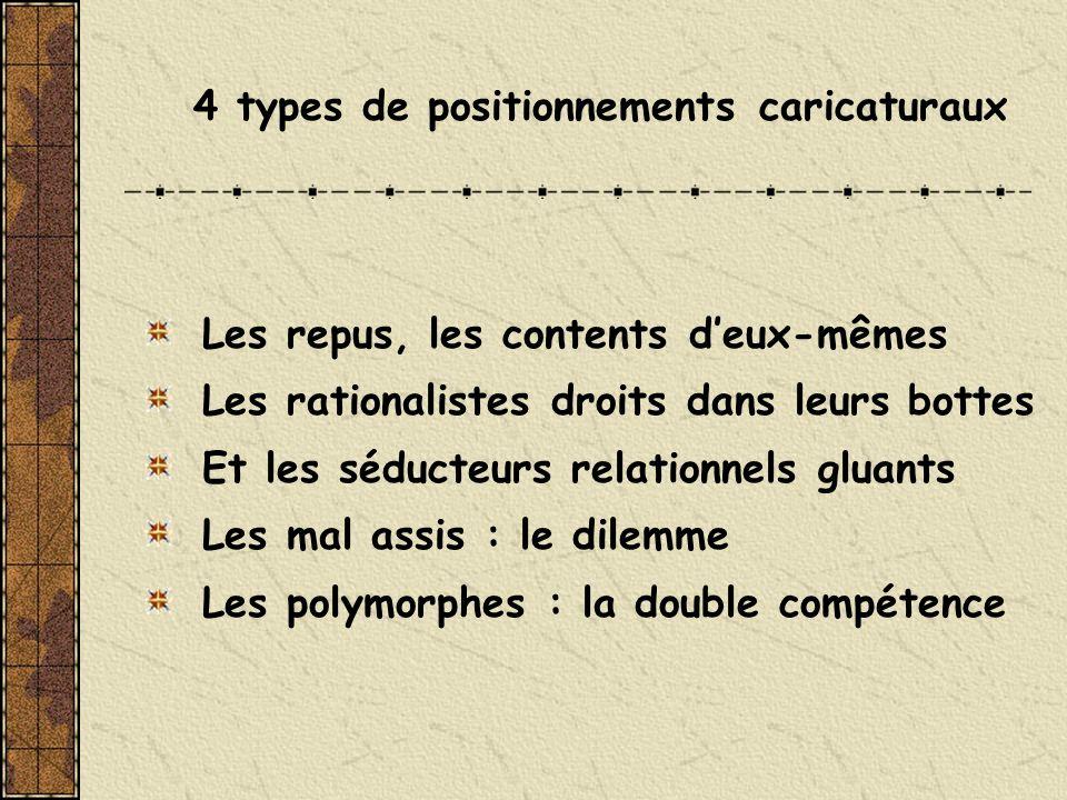 4 types de positionnements caricaturaux Les repus, les contents deux-mêmes Les rationalistes droits dans leurs bottes Et les séducteurs relationnels g