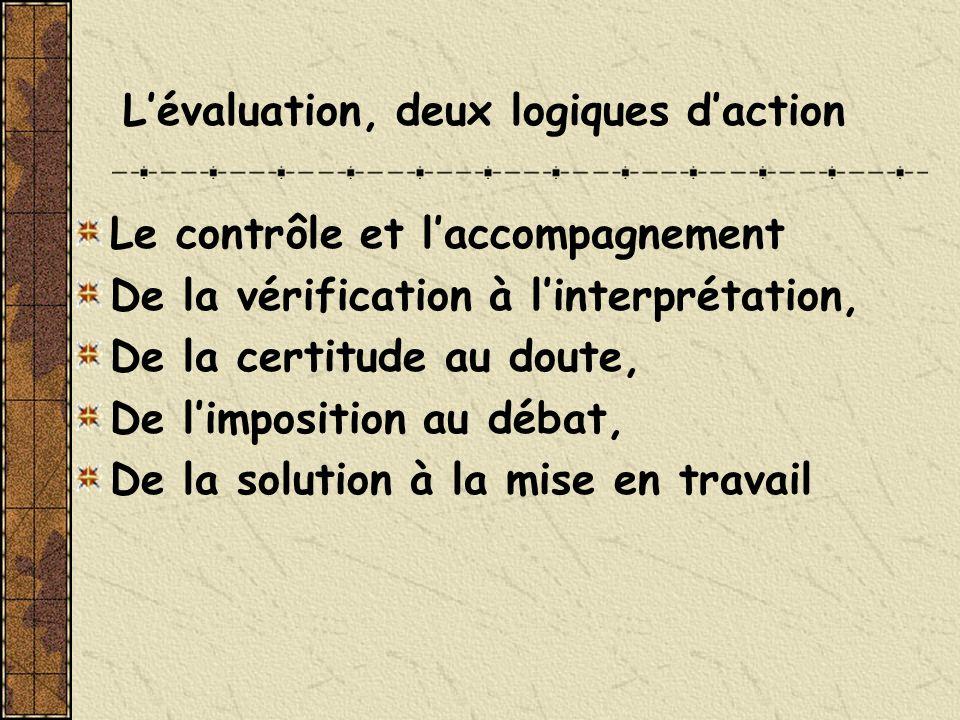 Lévaluation, deux logiques daction Le contrôle et laccompagnement De la vérification à linterprétation, De la certitude au doute, De limposition au dé