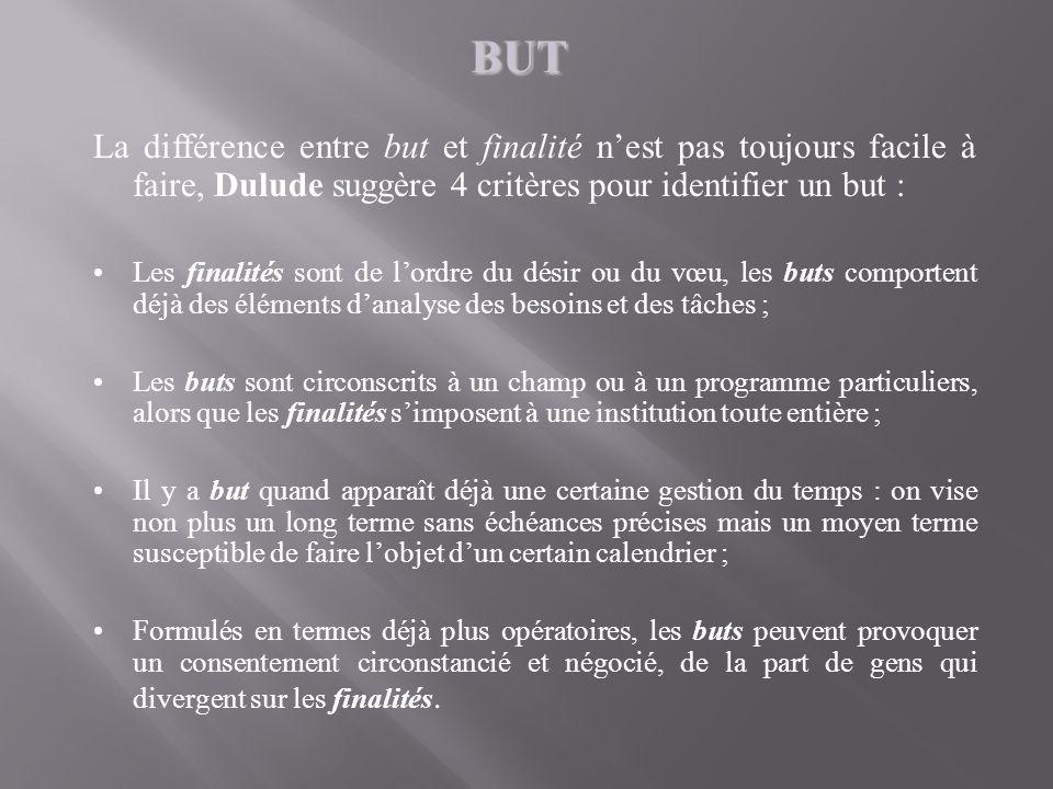 BUT BUT La différence entre but et finalité nest pas toujours facile à faire, Dulude suggère 4 critères pour identifier un but : Les finalités sont de