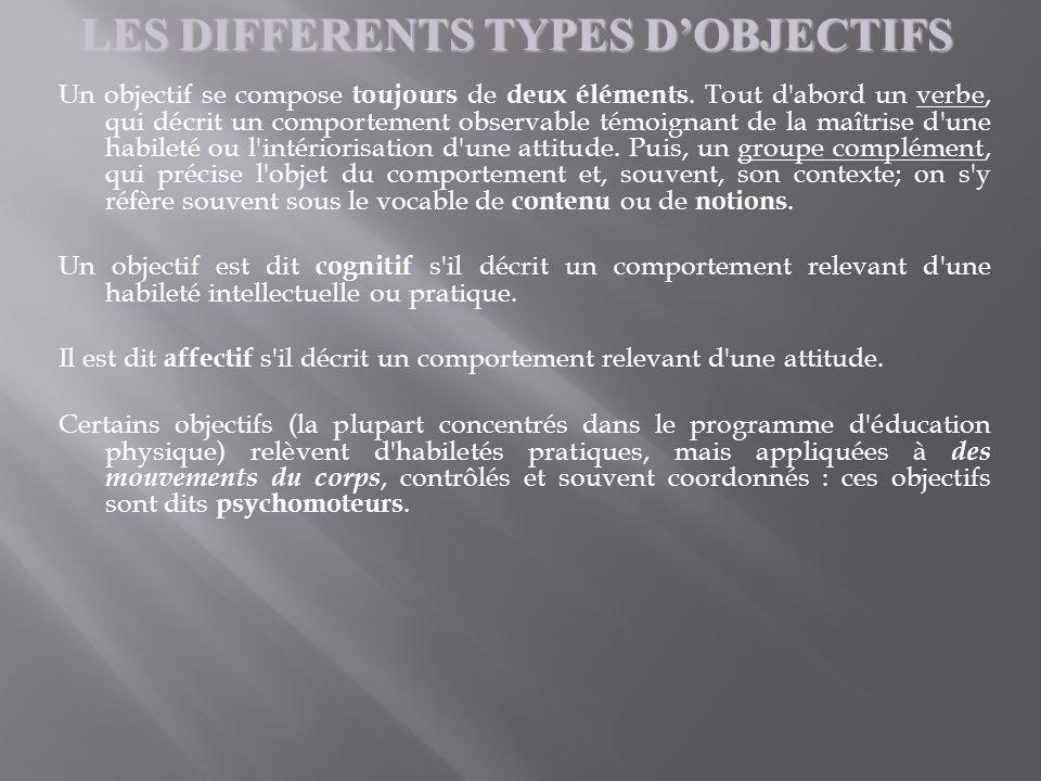 Un objectif se compose toujours de deux éléments. Tout d'abord un verbe, qui décrit un comportement observable témoignant de la maîtrise d'une habilet