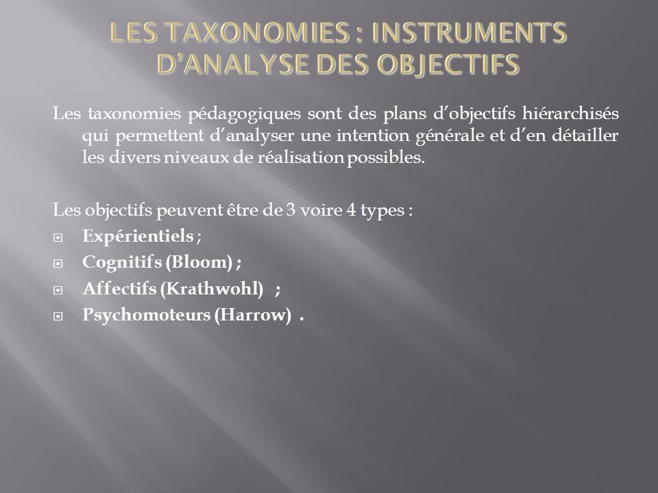 Les taxonomies pédagogiques sont des plans dobjectifs hiérarchisés qui permettent danalyser une intention générale et den détailler les divers niveaux