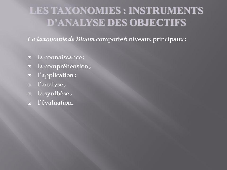 La taxonomie de Bloom comporte 6 niveaux principaux : la connaissance ; la compréhension ; lapplication ; lanalyse ; la synthèse ; lévaluation. LES TA