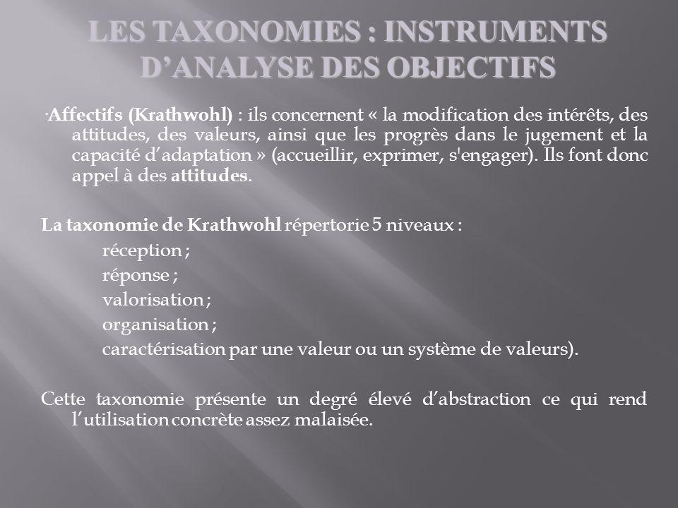 · Affectifs (Krathwohl) : ils concernent « la modification des intérêts, des attitudes, des valeurs, ainsi que les progrès dans le jugement et la capa