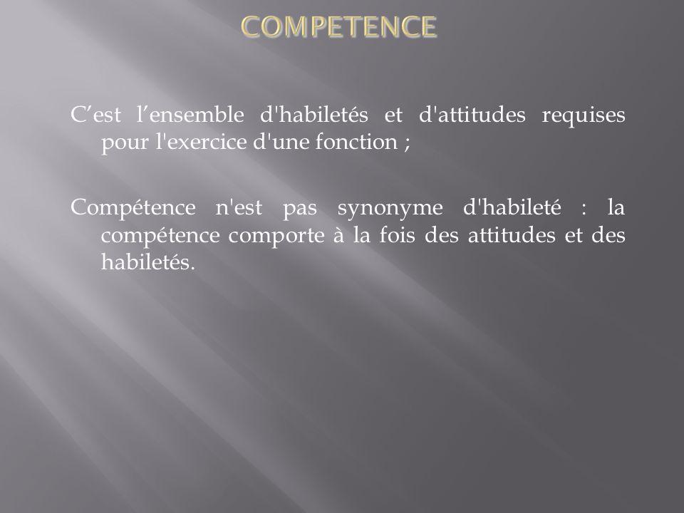 Cest lensemble d'habiletés et d'attitudes requises pour l'exercice d'une fonction ; Compétence n'est pas synonyme d'habileté : la compétence comporte