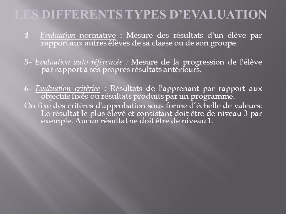 4- Evaluation normative : Mesure des résultats d'un élève par rapport aux autres élèves de sa classe ou de son groupe. 5- Evaluation auto référencée :