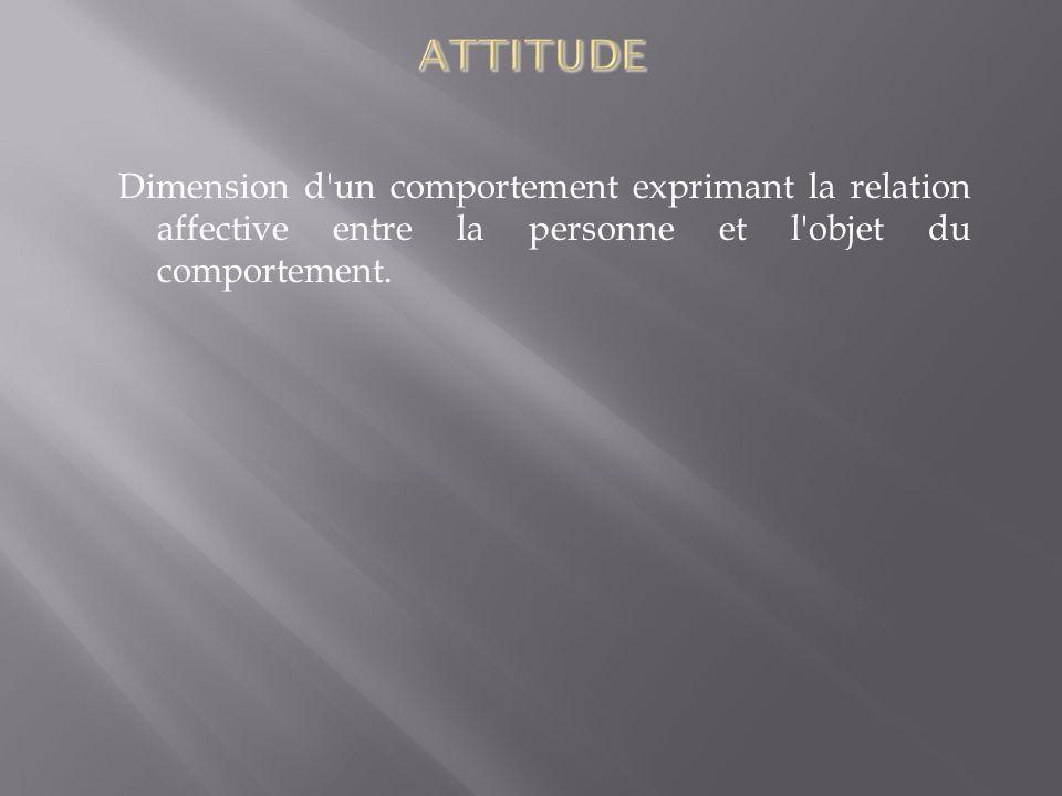 Dimension d'un comportement exprimant la relation affective entre la personne et l'objet du comportement.