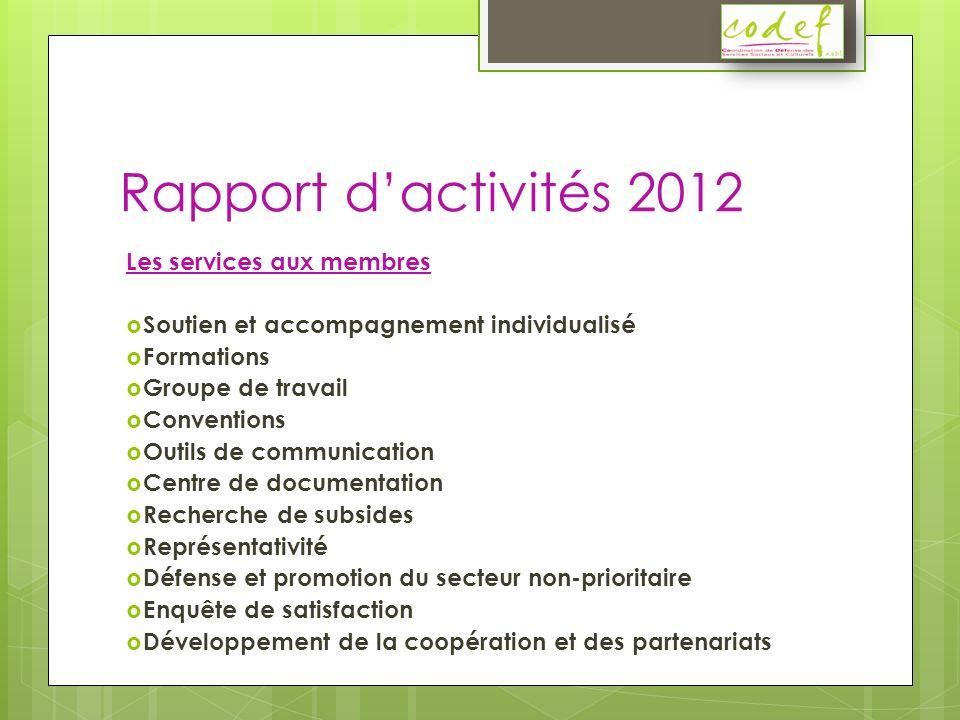 Rapport dactivités 2012 Les services aux membres Soutien et accompagnement individualisé Formations Groupe de travail Conventions Outils de communicat