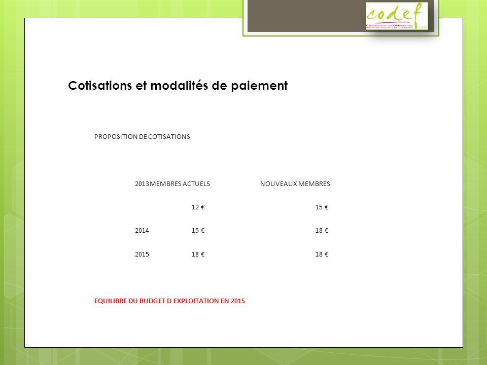Cotisations et modalités de paiement PROPOSITION DE COTISATIONS 2013MEMBRES ACTUELSNOUVEAUX MEMBRES 12 15 201415 18 201518 EQUILIBRE DU BUDGET D EXPLO