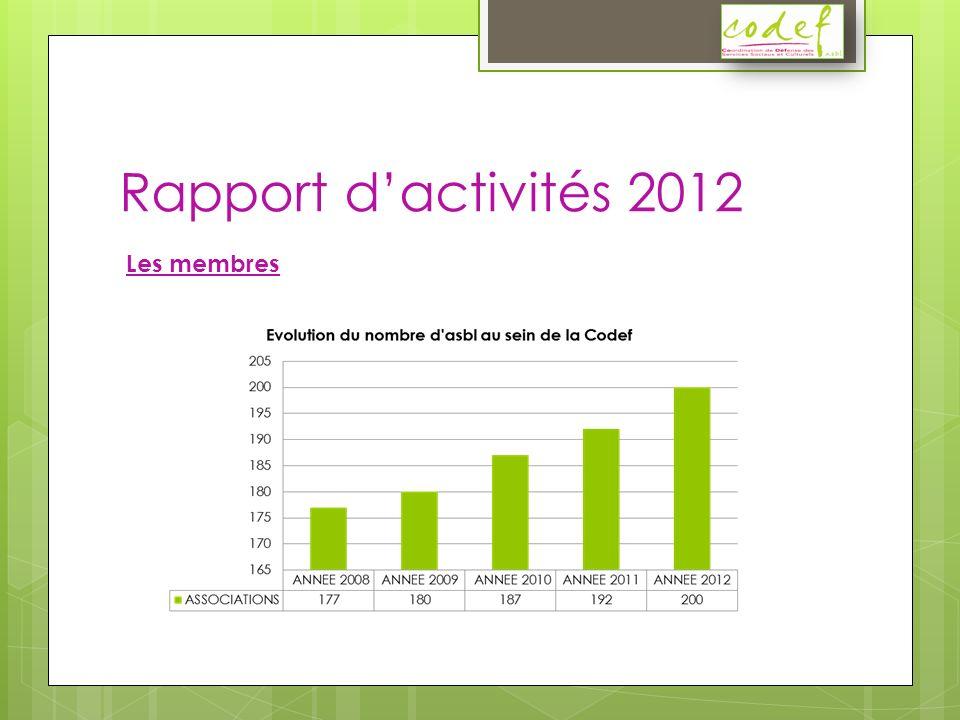 Rapport dactivités 2012 Les membres