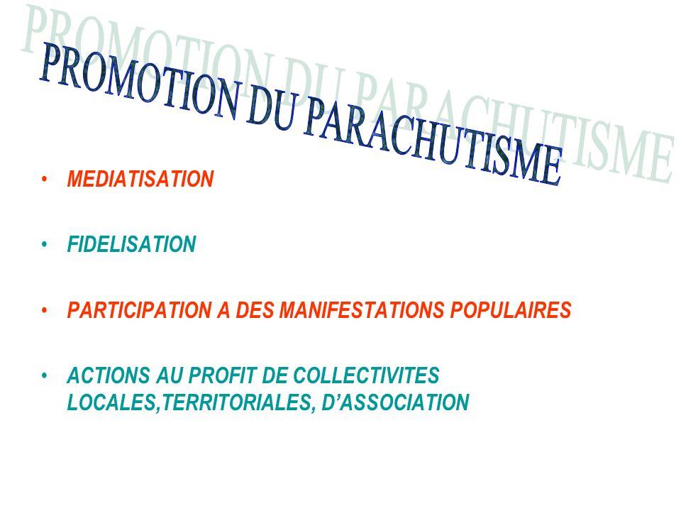 MEDIATISATION FIDELISATION PARTICIPATION A DES MANIFESTATIONS POPULAIRES ACTIONS AU PROFIT DE COLLECTIVITES LOCALES,TERRITORIALES, DASSOCIATION