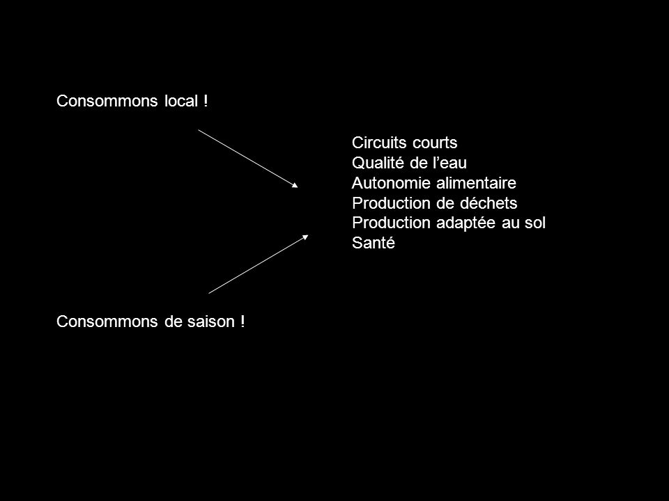 Circuits courts Qualité de leau Autonomie alimentaire Production de déchets Production adaptée au sol Santé Consommons local ! Consommons de saison !