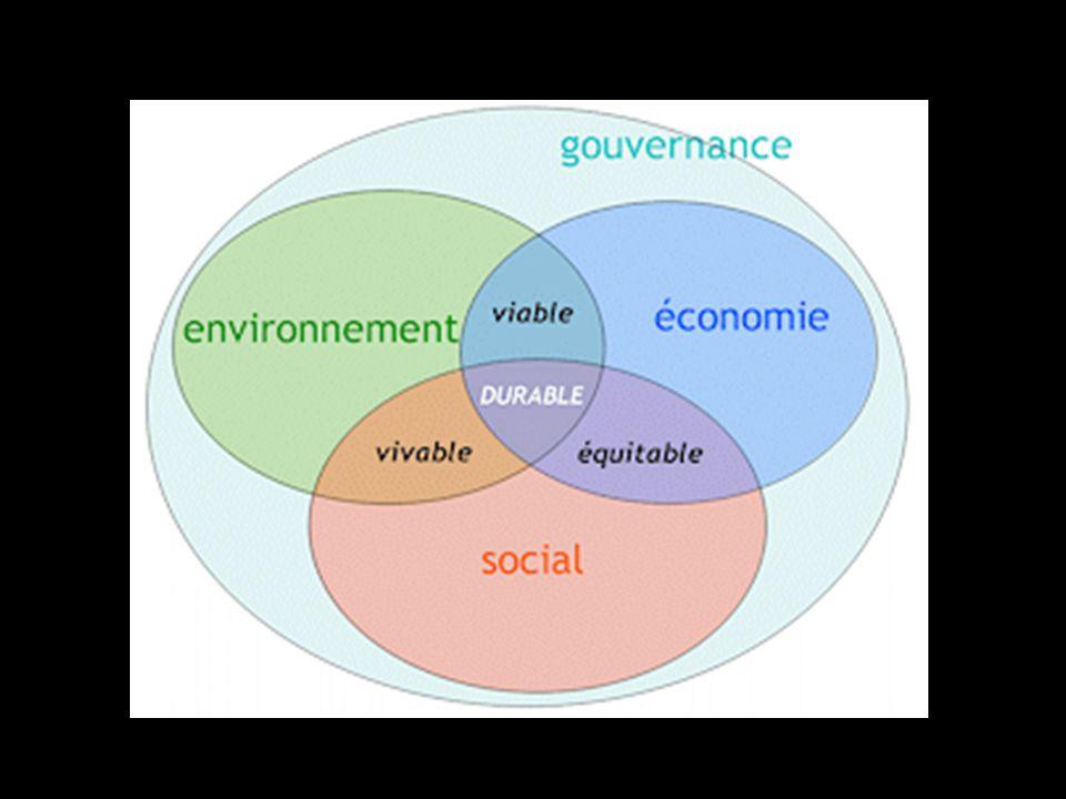 Quelques indicateurs : - lempreinte écologique ou « Foot print » : évalue limpact de nos choix de consommation sur lenvironnement.