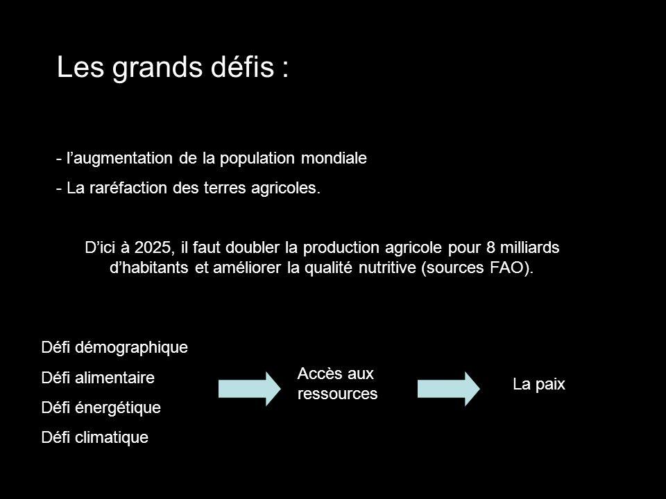 Les grands défis : - laugmentation de la population mondiale - La raréfaction des terres agricoles. Dici à 2025, il faut doubler la production agricol